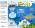 economic benefits of the ocean, blue growth by design, ocean benefits, ocean economic opportunities,